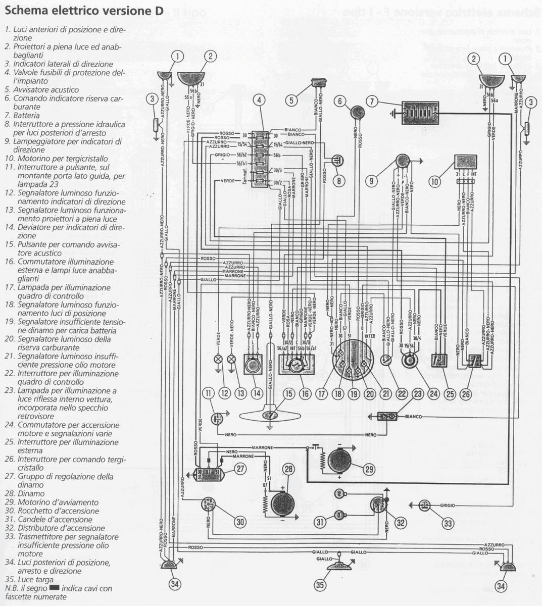 libretto uso e manutenzione della fiat 500