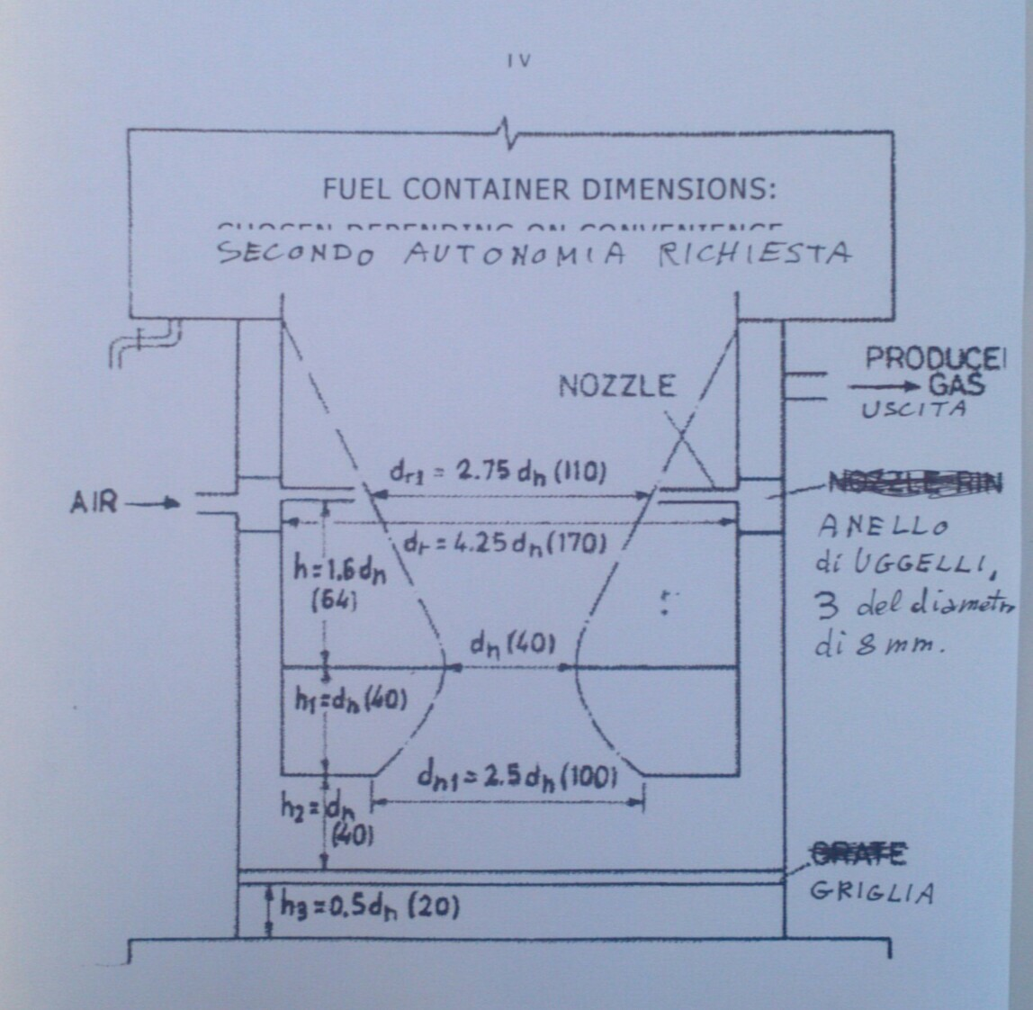 Pirolisi gasificazione page 2 fai da te offgrid for Costruire stufa pirolisi