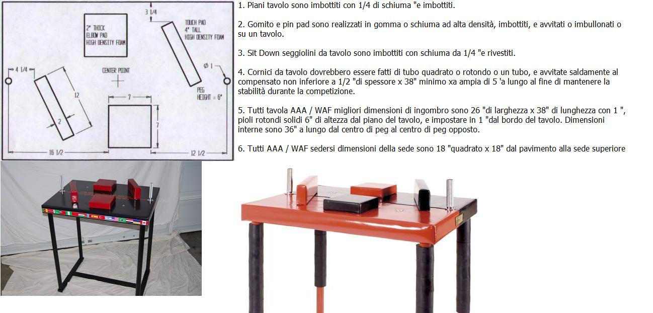 Power rack e tavolo per braccio di ferro standard fai da - Tavolo braccio di ferro ...