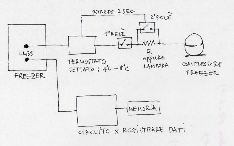 Schema Elettrico Termostato Frigo : Partenza del frigo manda in blocco ups page fai da