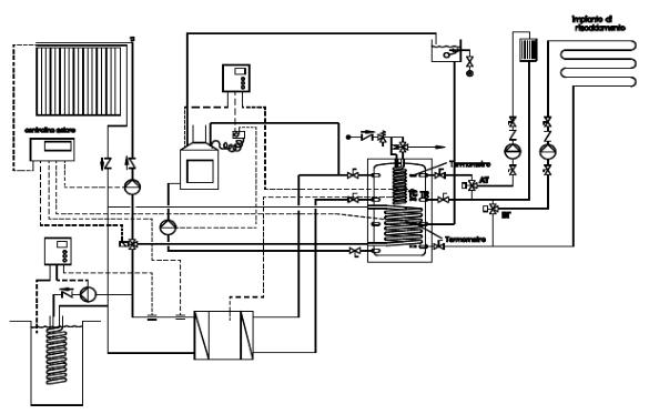 Pompa di calore acqua acqua incrociata con solare termico for Schema impianto solare termico fai da te