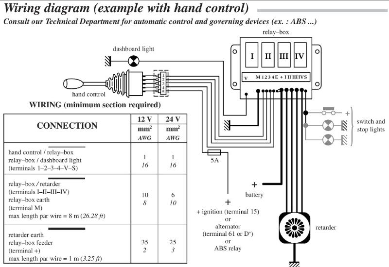 Schema Elettrico Per Rimorchio Agricolo : Rallentatore elettromagnetico fai da te offgrid
