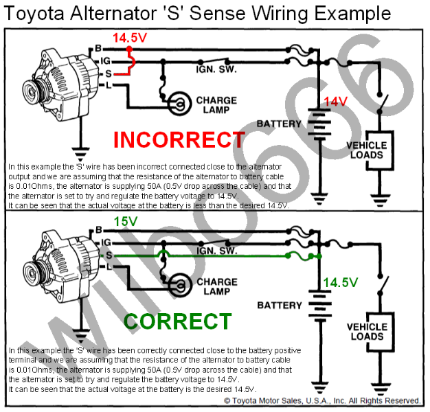201104270135_Toyota_Alt_S_Wire.png